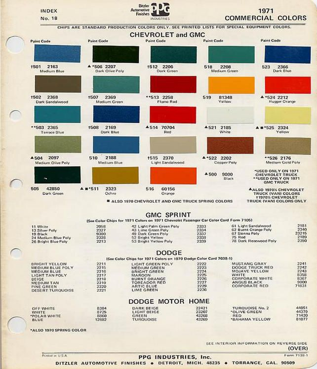 1971 Chevy Truck Paint Codes Make Sure You Look At The Companion