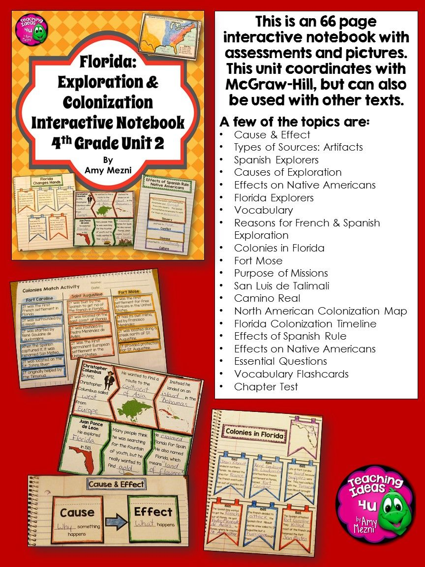 Florida Exploration Colonization Interactive Notebook 4th Grade Unit 2 Interactive Notebooks Social Studies History Interactive Notebook Social Studies [ 1152 x 864 Pixel ]