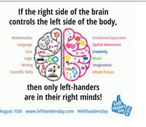 Turn Left 12 Memes For Lefties So True They Re Funny Left Handed Quotes Hand Quotes Left Handed