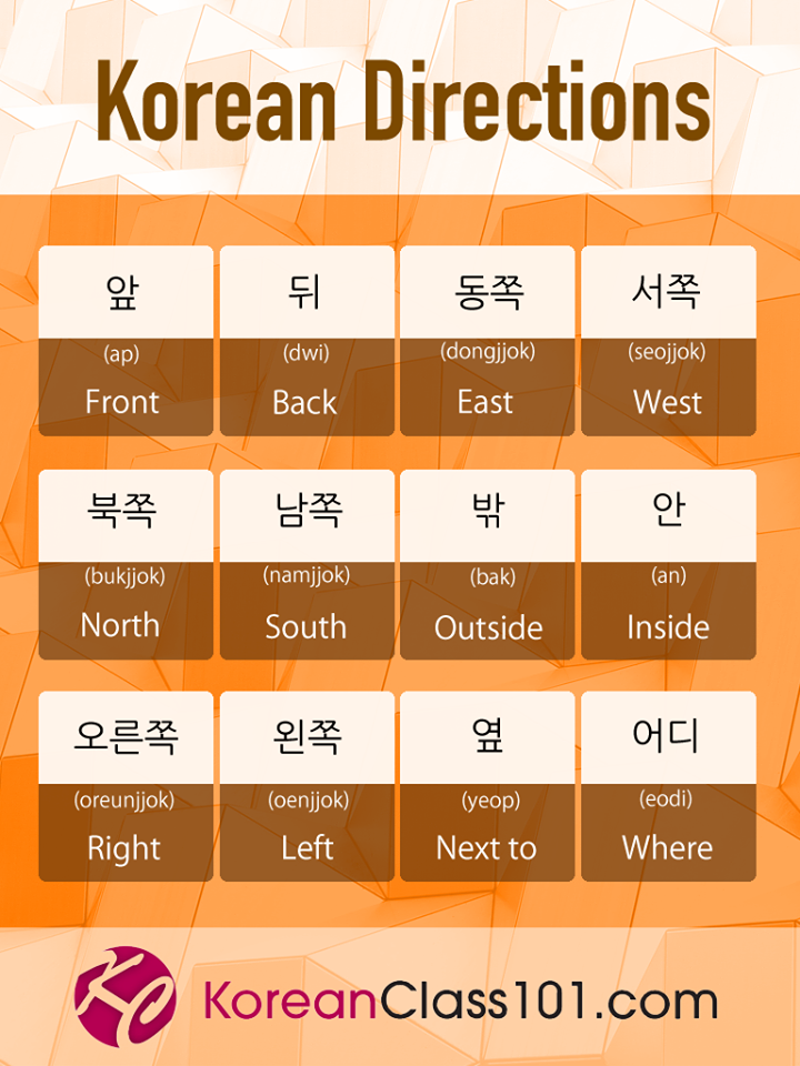 Learn Korean - KoreanClass101 com — Must-Know Beginner Korean Words