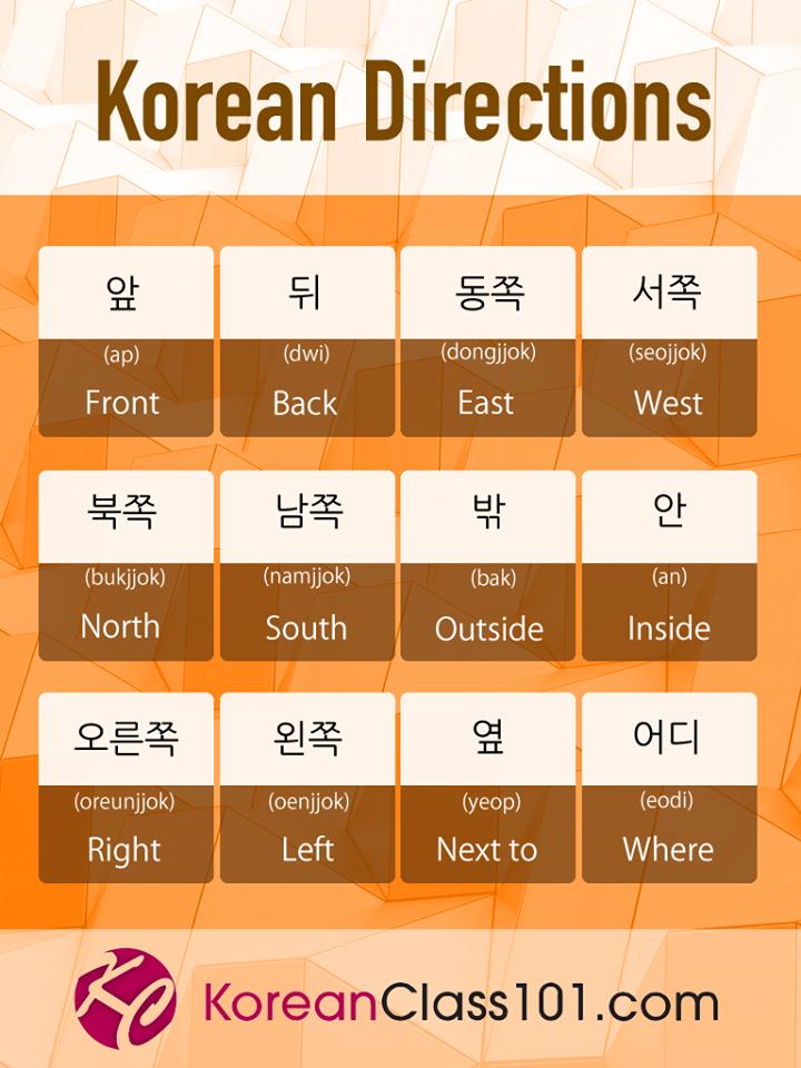 Learn Korean - KoreanClass101 com — Must-Know Beginner Korean Words