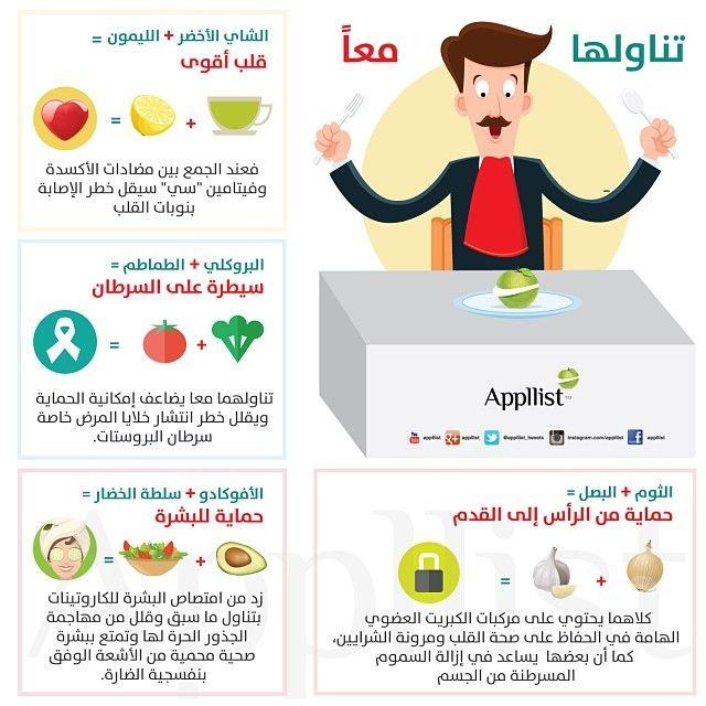 تناولها معا Health Medical Information Health Tips