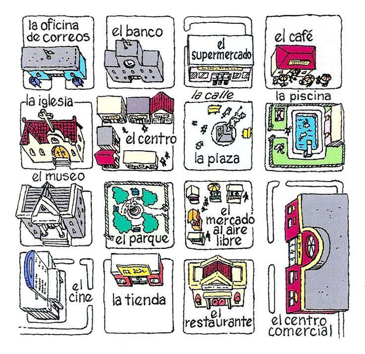 Spanish for Tourism clase 14: El cine está cerca del supermercado | Medrar Cultural Services