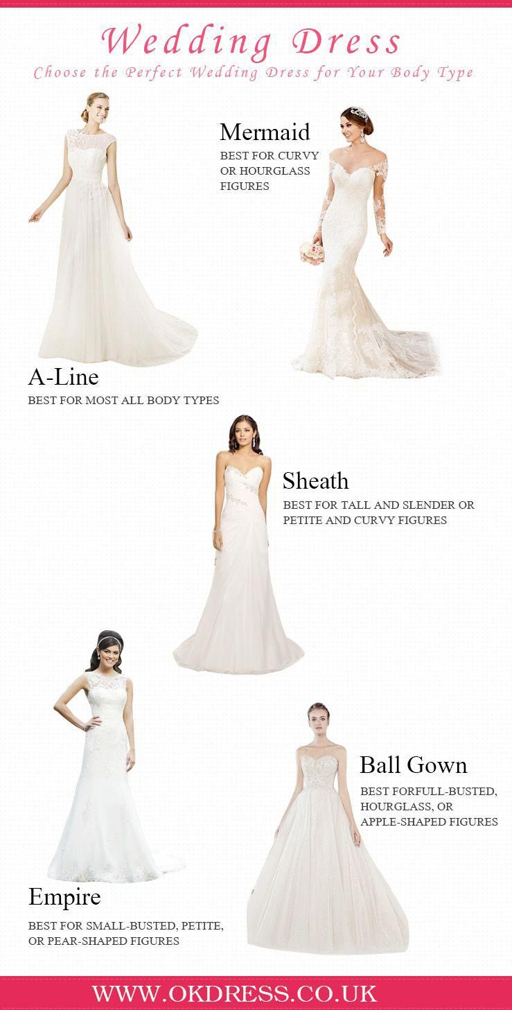 Do you know which wedding dress fit your body tpye? Let