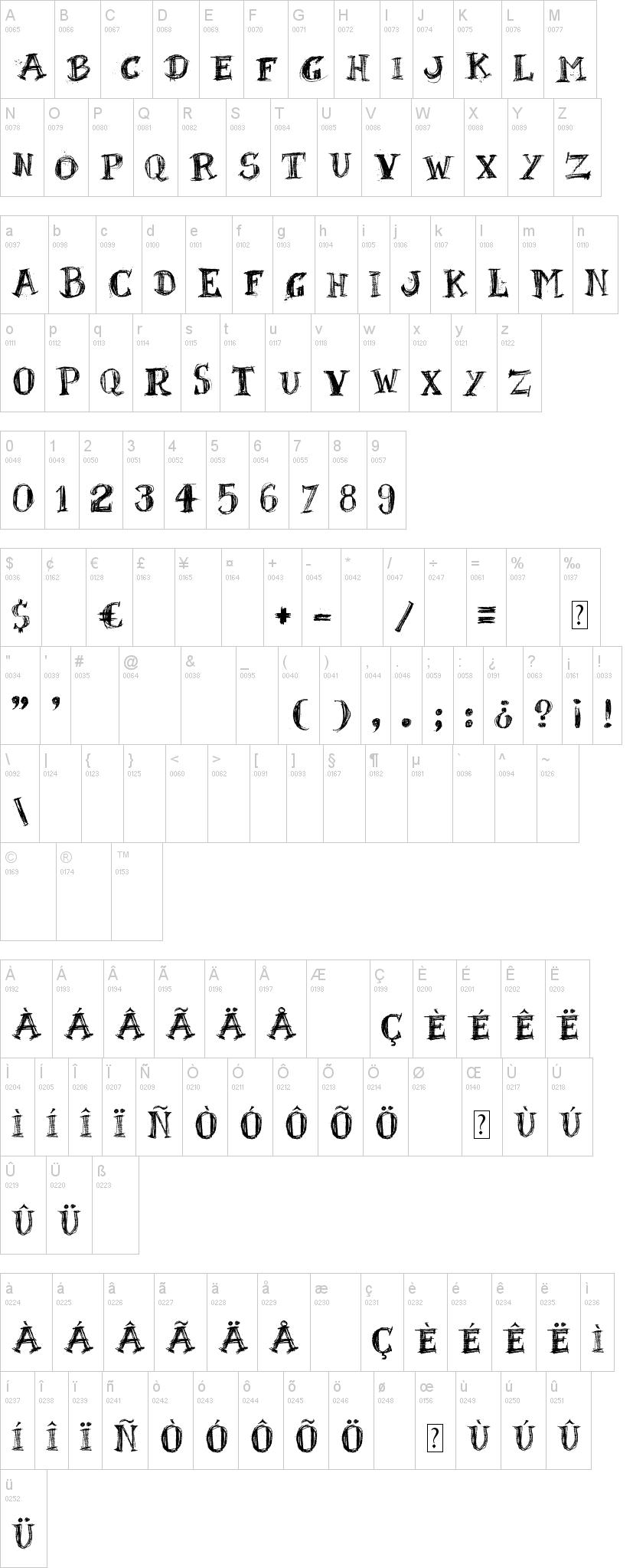 blackboard font  dafont  cool fonts writing styles