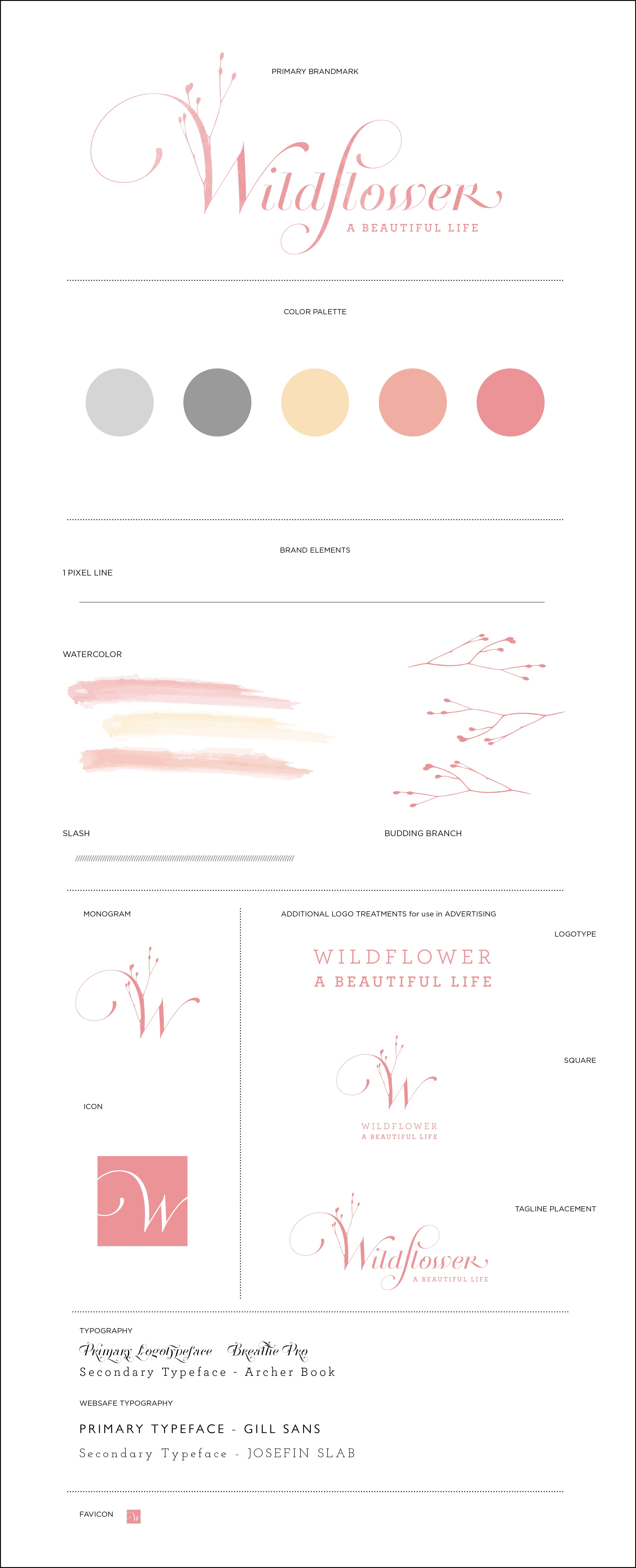BRAND: Wildflower #blog #okc #interiors #erincooper #cooperhouse #pink #branch
