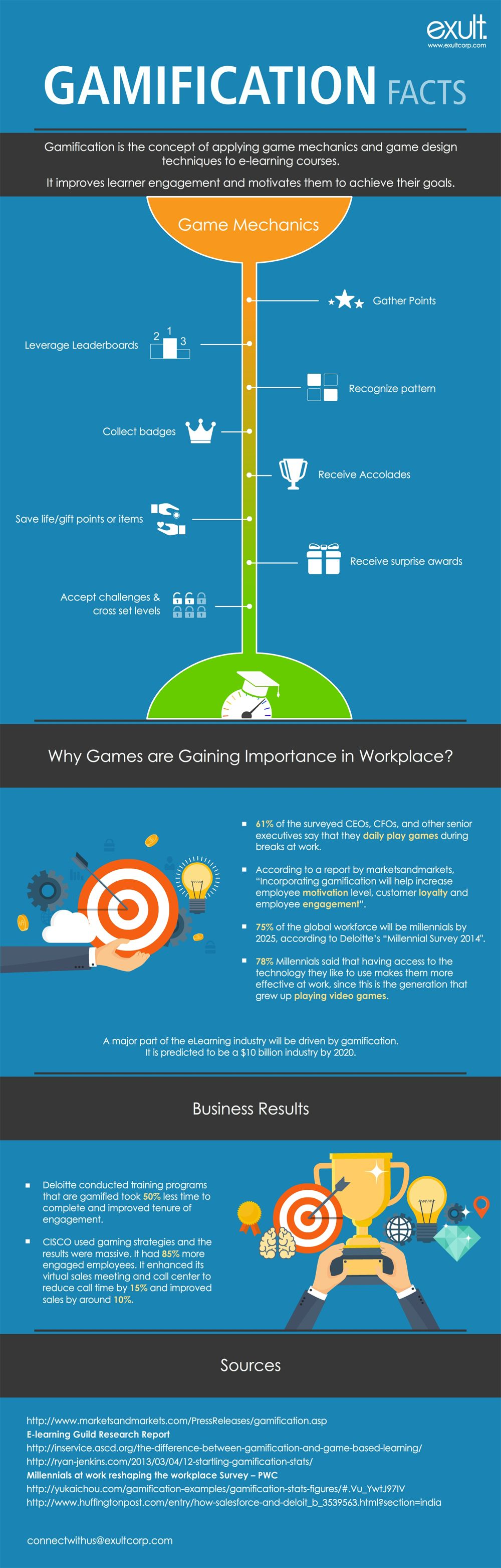 Gamification Facts Infographic Education Infographics