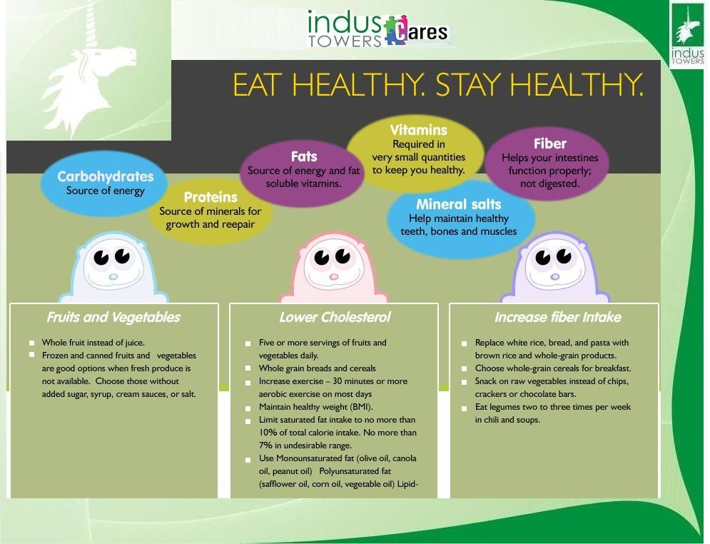 Health tips for those who work late/night shifts Health