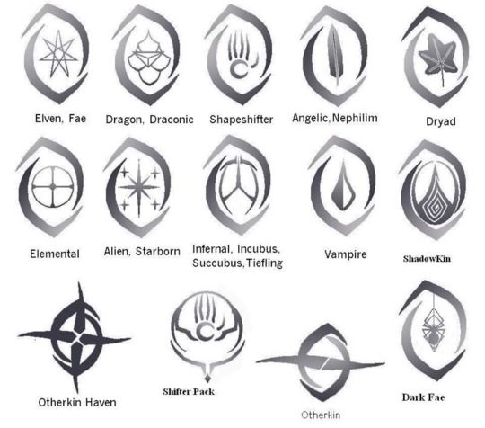 Enochian Sigils Of Protection <b>protection sigils</b>, google