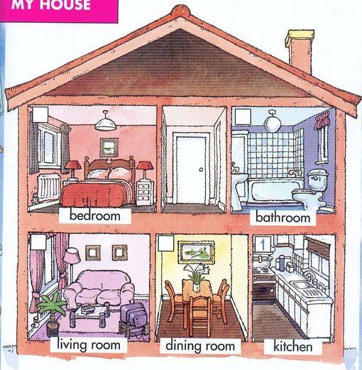 Ingles Casa Casa En Ingles Tarea De Ingles Ingles Basico Para