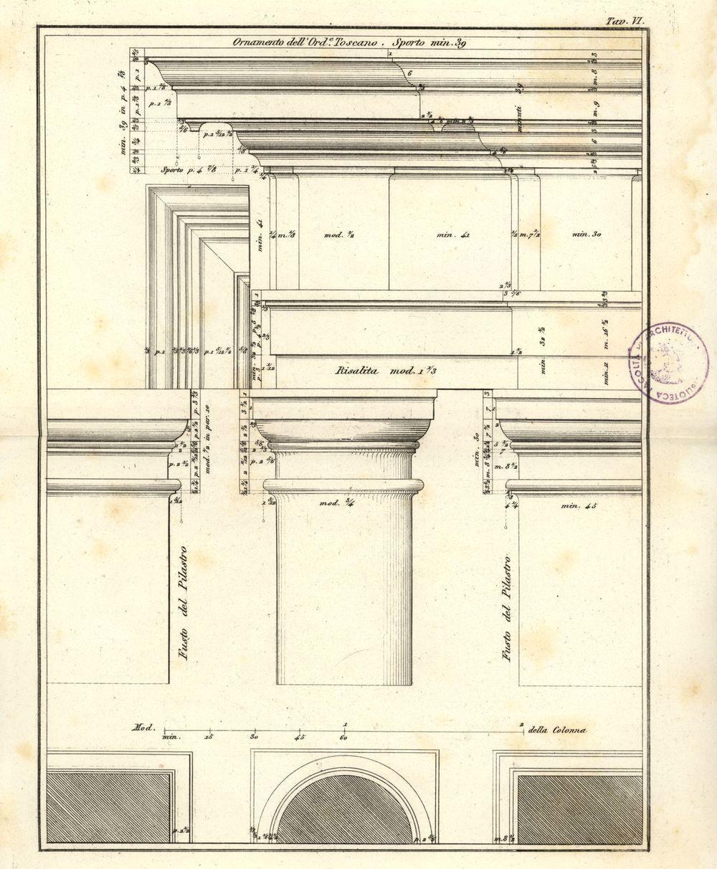 Ordine tuscanico capitello e trabeazione architettura for Architettura in stile cottage