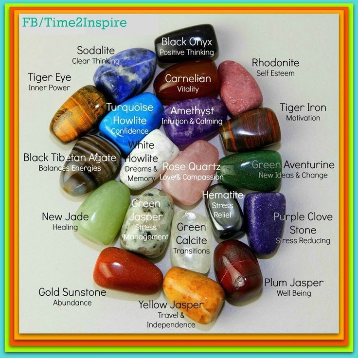 Semi-Precious Stone Meaning | Precious gems and their meaning ...