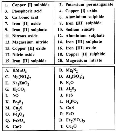 Iron Iii Sulfide Formula