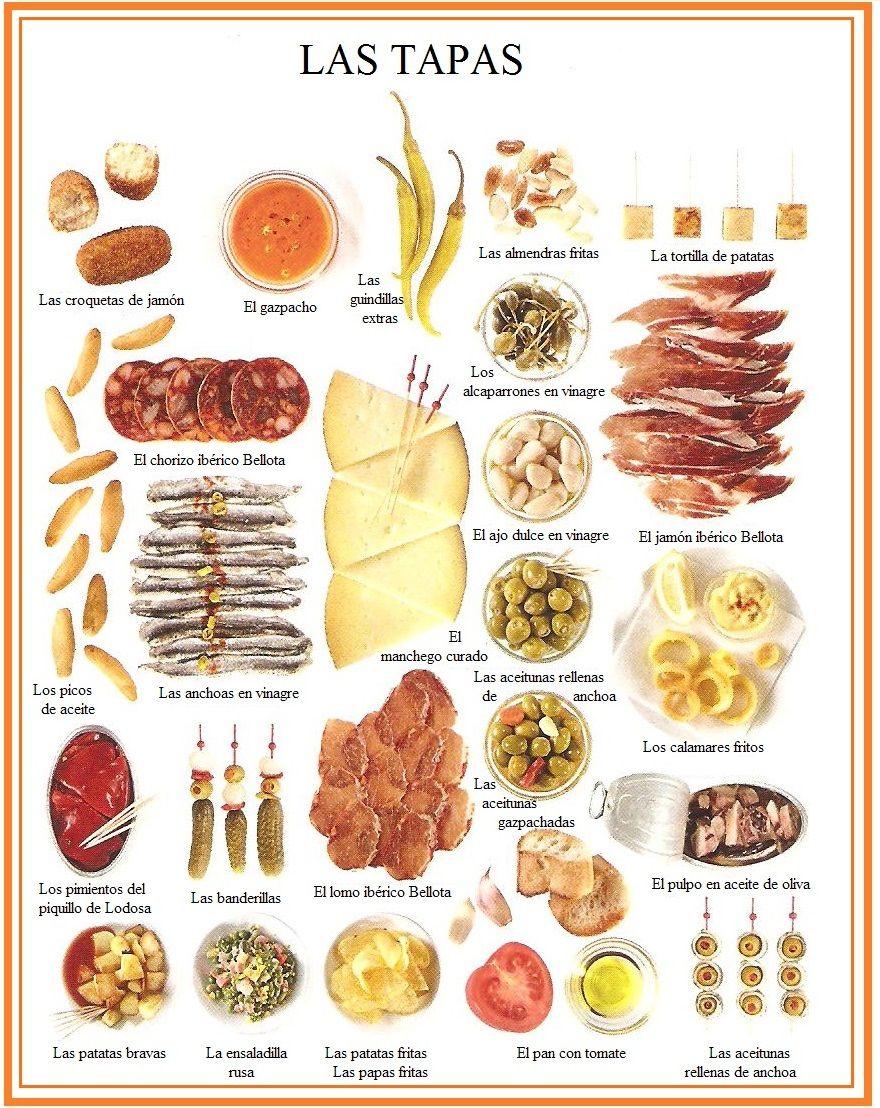 Las Tapas Vocabulario Tapas Recipes Spanish Food Unit Tapas
