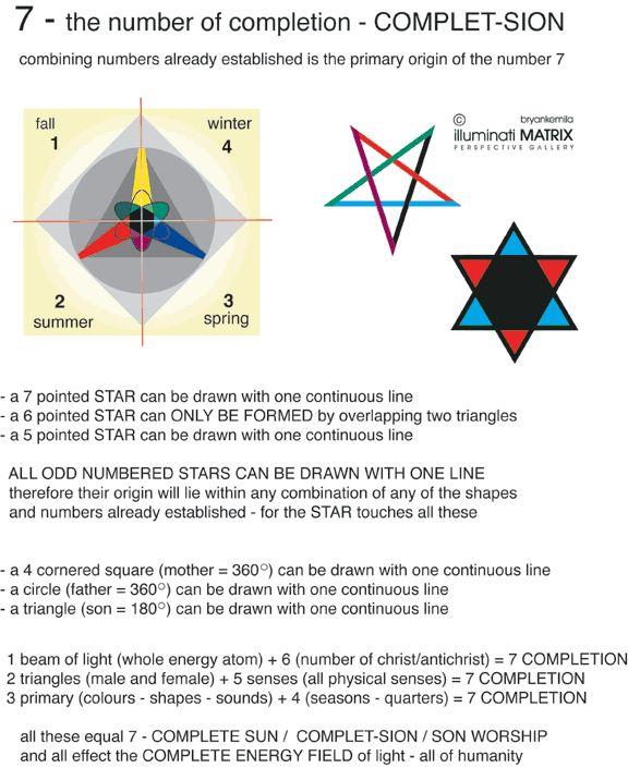 Pin by Vera C on Numbers | Numbers, Illuminati, Peace symbol