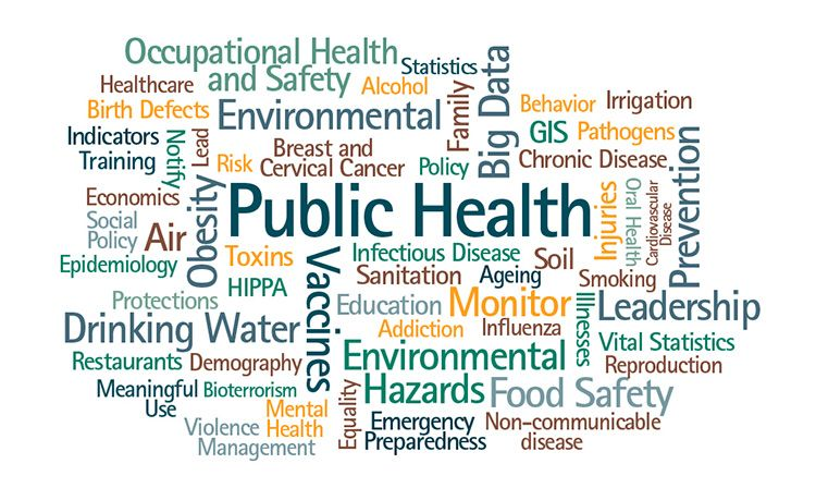 Has Your Doctor Talked To You About Climate Change Health Words Public Health Health Quotes