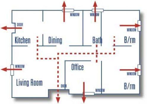 Evacuation Plan for my house in Tortola British Virgin Islands - evacuation plan templates
