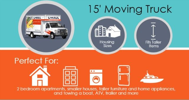15 Feet Moving Truck Rentals Are Perfect For Apartment Moves And Even Two Bedroom Household One Way Moves Individuals With Images Moving Truck Moving Truck Rental Moving
