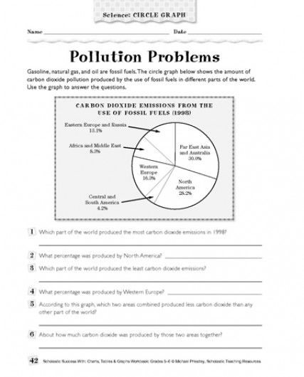 Reading Charts And Graphs Worksheets Middle School - Worksheets
