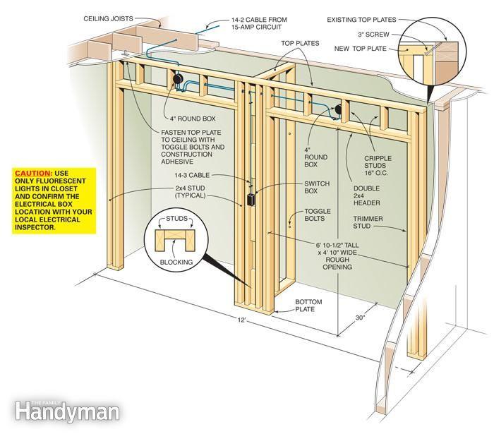 Average Size Bedroom Closethow To Build A Wall To Wall Closet The Family Handyman 8ftnxp9t Framing A Closet Build A Closet Wall Closet
