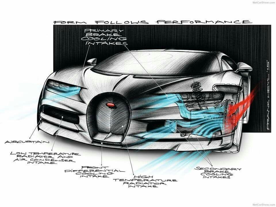 Bugatti Chiron Official Sketch Pinterest Bugatti And