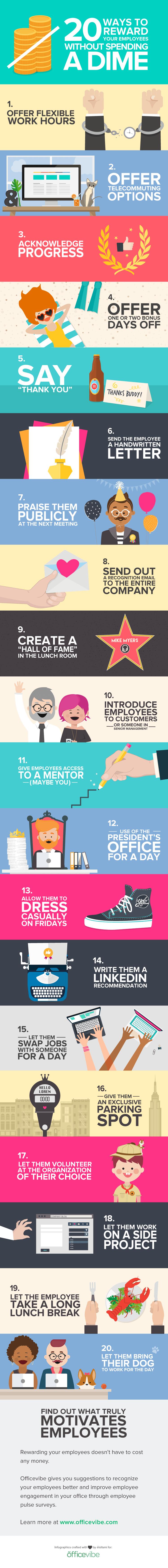 20 ways to reward your employees without spending a dime // ¿Qué motiva a tus empleados? 20 recompensas que ellos y tu presupuesto van a agradecer.