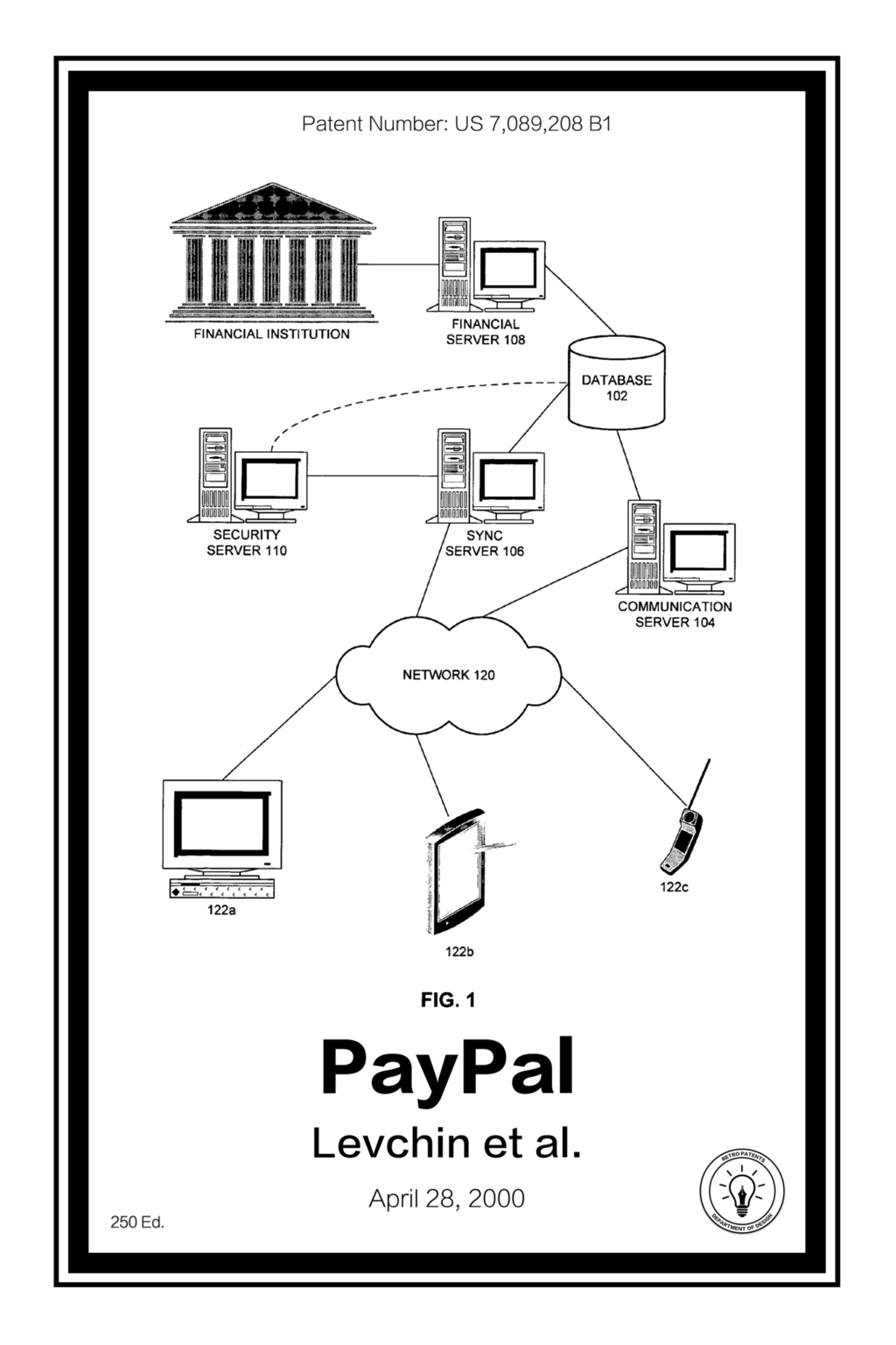 Retro Patents PayPal Patent Financial institutions