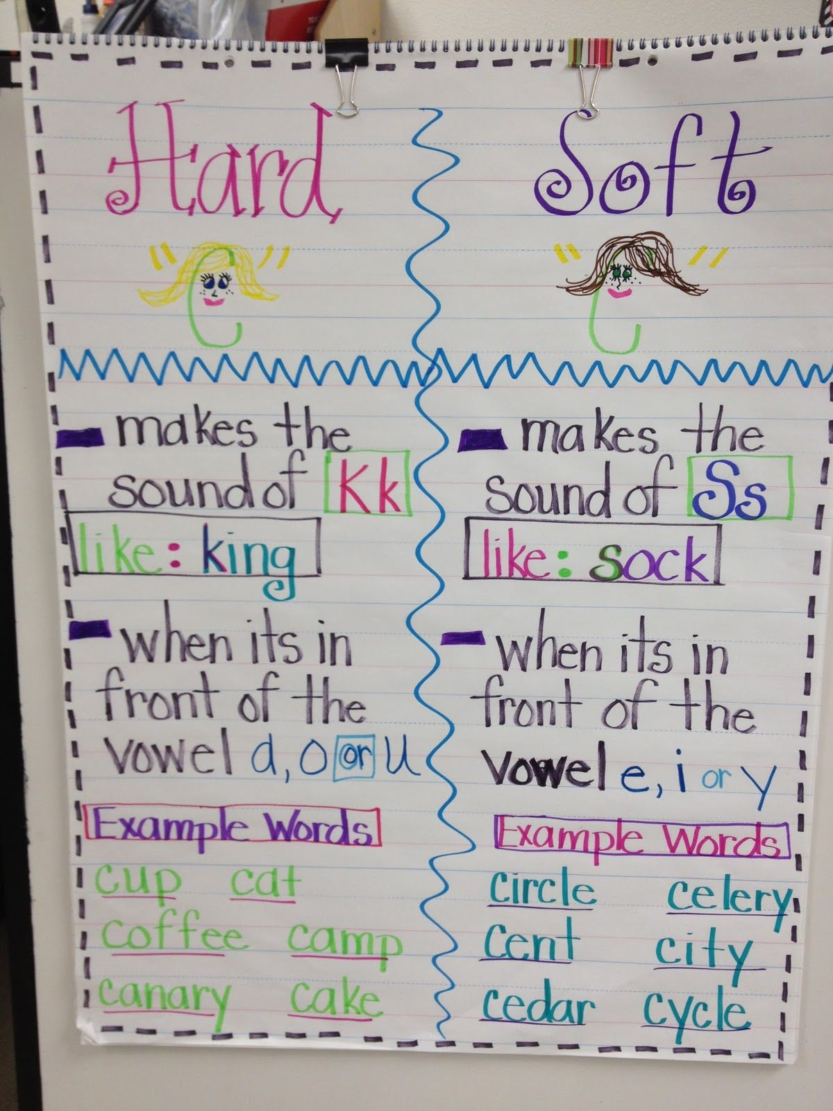 Hard And Soft G And C Anchor Charts