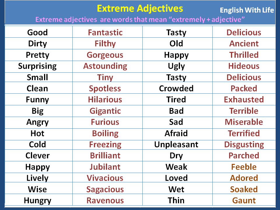 list of adjectives - 960×720