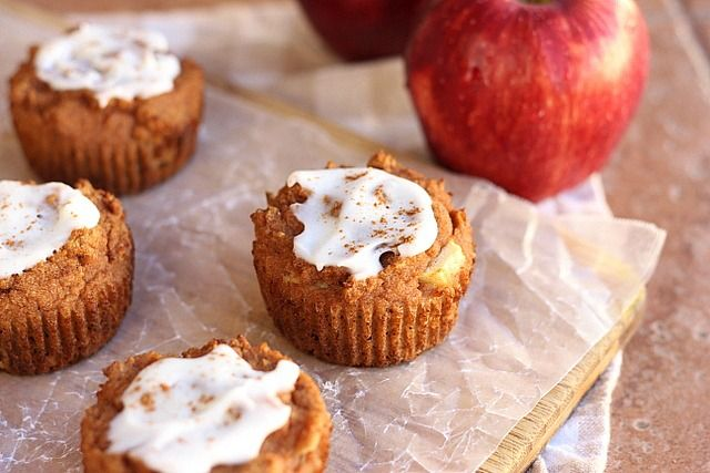 Apple Pie-Spiced Muffins (No Added Sugar, Grain-Free)