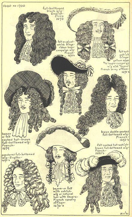 History Of Hats Gallery Chapter 10 Village Hat Shop Histoire De La Mode Costume Historique Coiffures Historiques