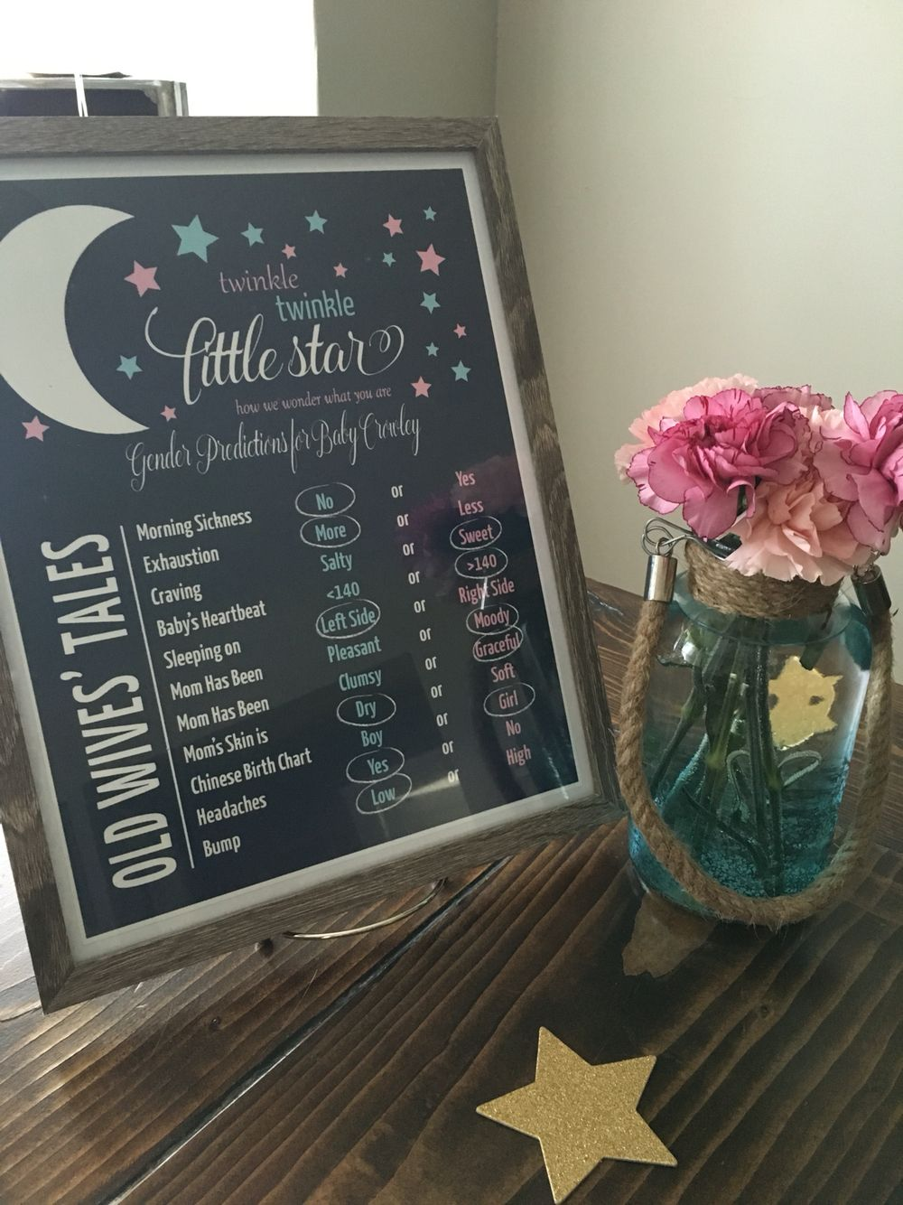 Pin by phuongquynh nguyen on gender reveal pinterest gender gender party nvjuhfo Images