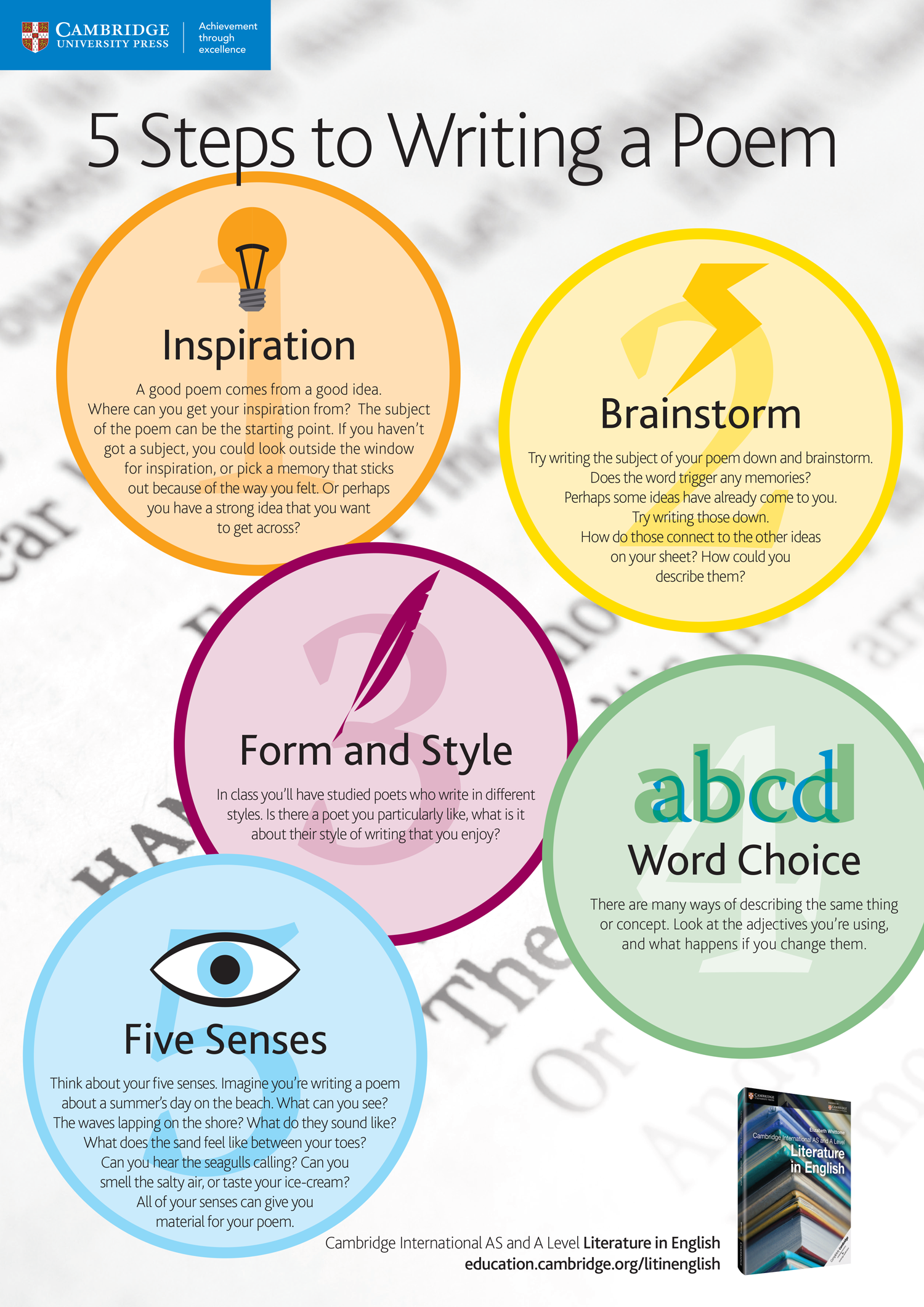 5 Steps to Writing a Poem is our poster for July the image to