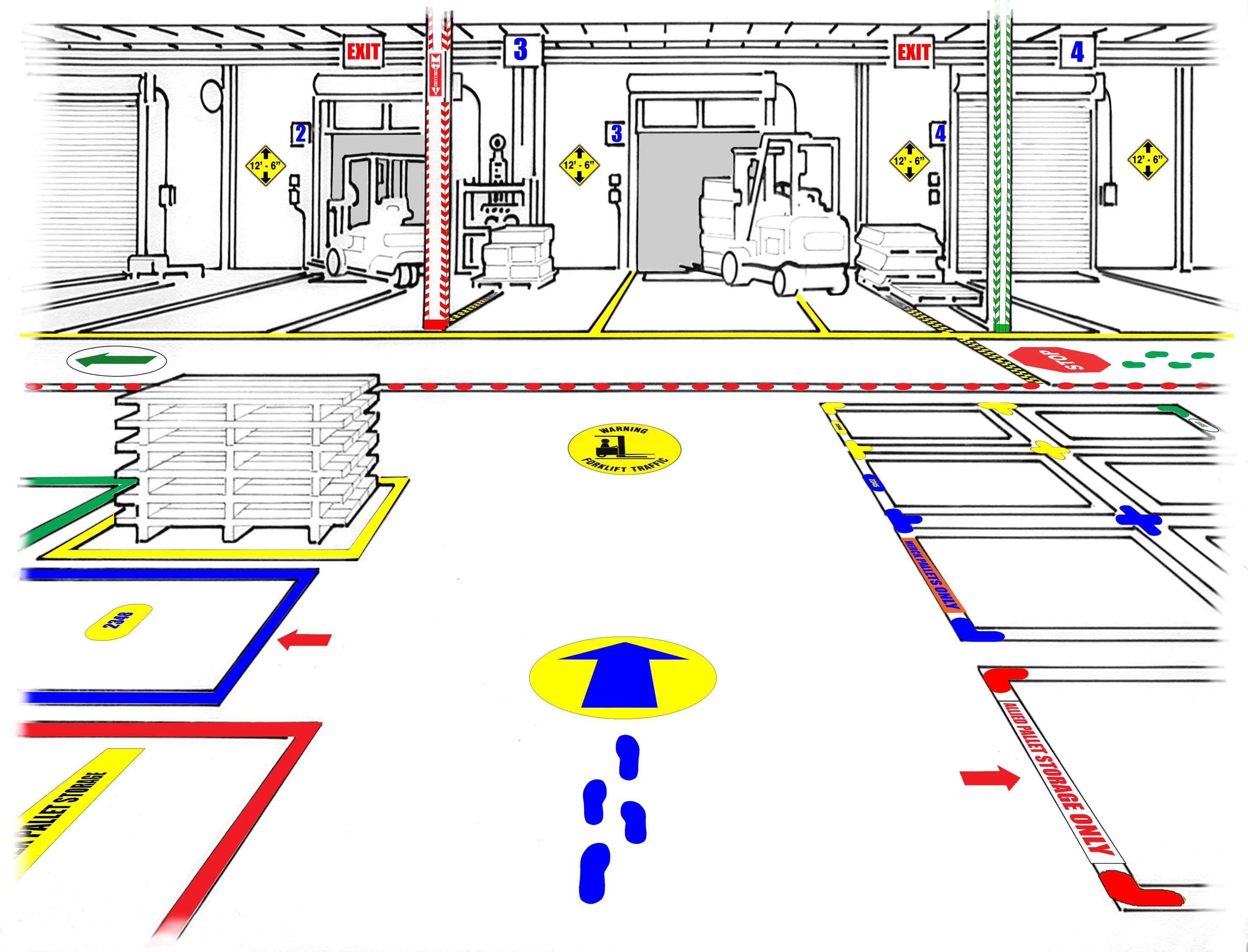 floor marking tape Visual factory, Warehouse layout