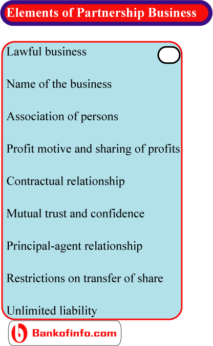 Elements Of Partnership Business Agreement  Business