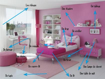 Resultado de imagen de la chambre FLE
