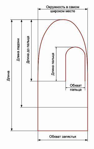 Схема варежки из норки