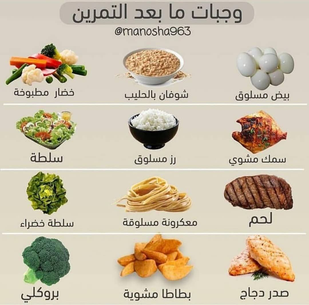 834 Likes 13 Comments أخصائيين تغذية Online Diets On Instagram لا تنسي دعمنا بل Health Facts Food Health Fitness Food After Workout Food