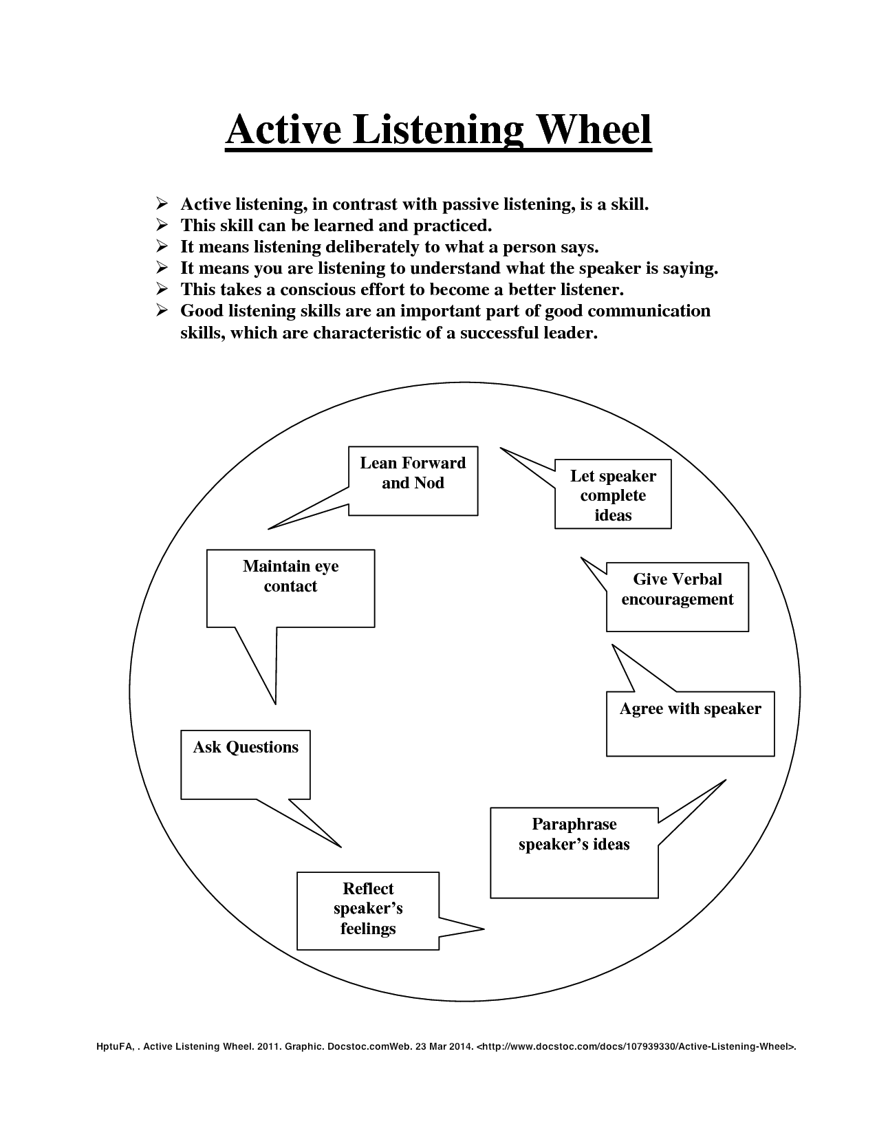 Worksheets Listening Skills Worksheets active listening is a skill that needs practice you can use this graphic organizer to refine your skills individual communicat