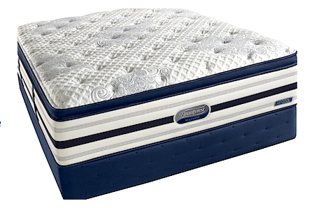 Our Simmons Beautyrest Recharge World Class Review Plush Pillows