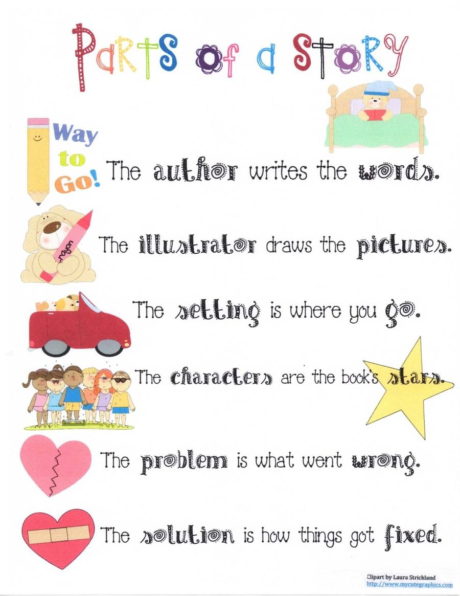 Parts Of A Story Anchor Chart | Classroom | Pinterest | Kind