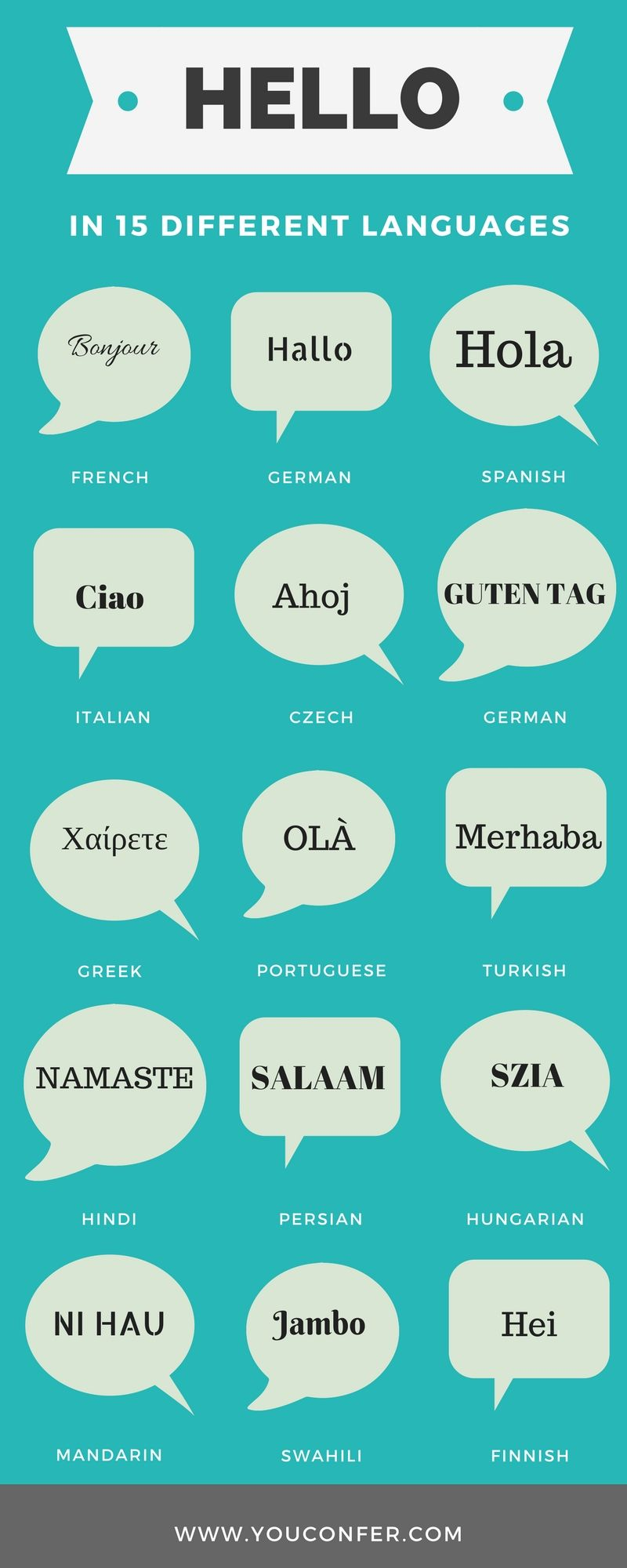Greetings In 15 Different Languages Eventprofs Travel Explore