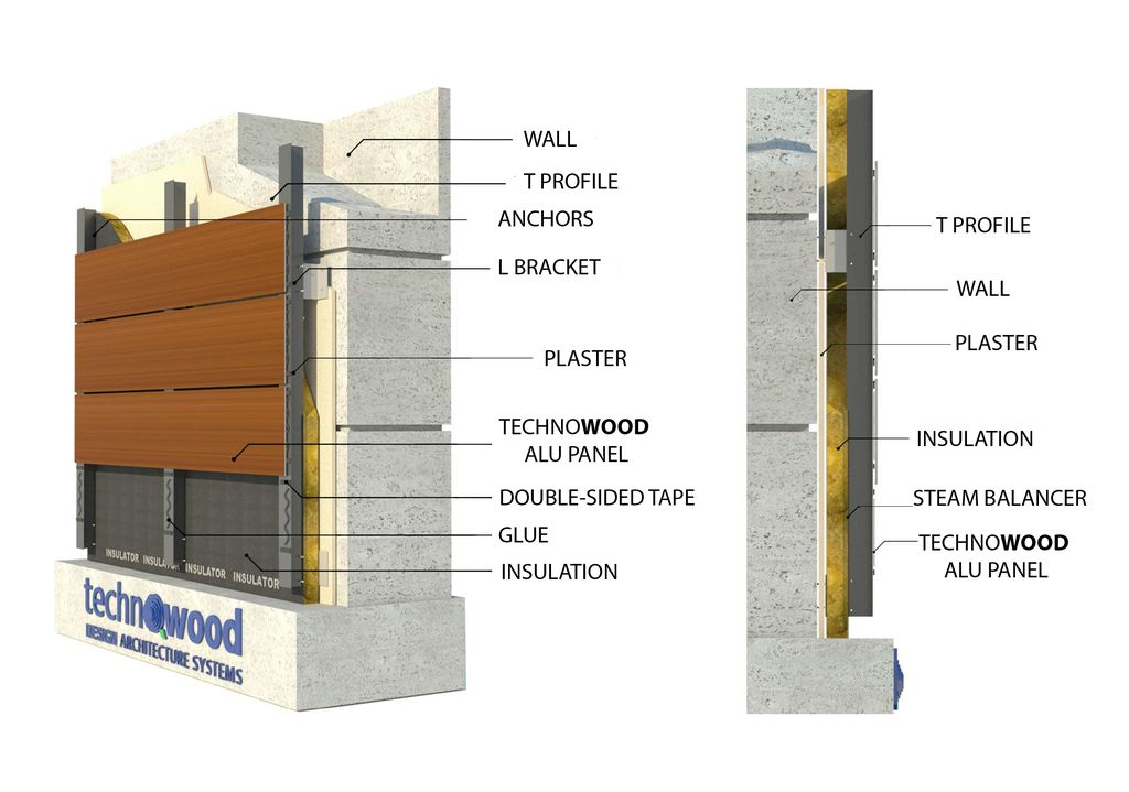Gallery Of Panel Facade System 5 Wood Panel Walls Facade Exterior Wall Panels
