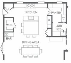 kitchen with walkin pantry - google search | aaadesign ideas