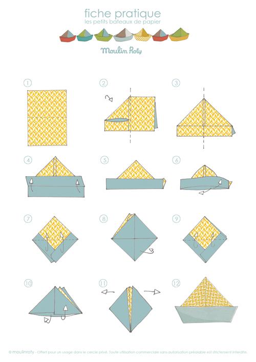 les petits bateaux en papier blog moulin roty diy activit s pour les enfants pinterest. Black Bedroom Furniture Sets. Home Design Ideas