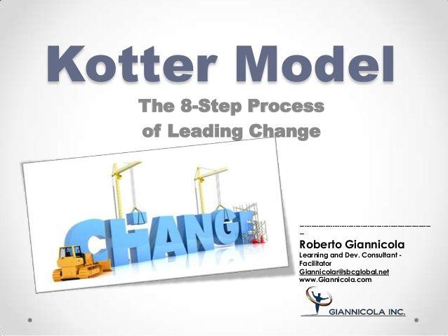 Kotter Model - The 8-Step Process for Leading Change Change