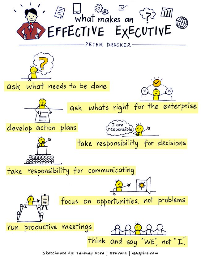 Peter Drucker The Effective Executive Pdf