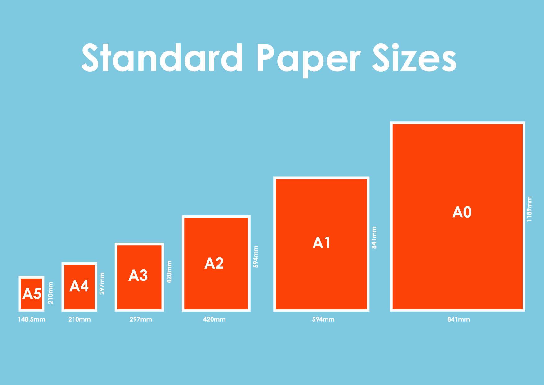 Letter Vs Legal Paper Size