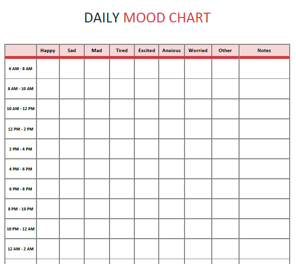 Daily Mood Chart Mental Health Worksheet Therapy – Mood Worksheets