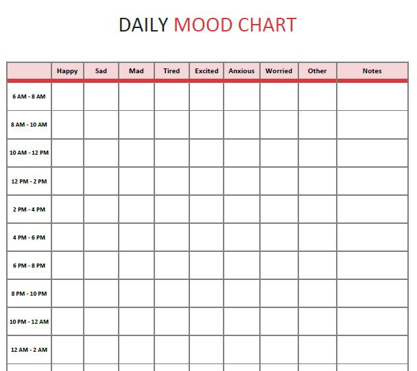 daily mood chart mental health worksheet therapy pinterest mental health health and therapy. Black Bedroom Furniture Sets. Home Design Ideas